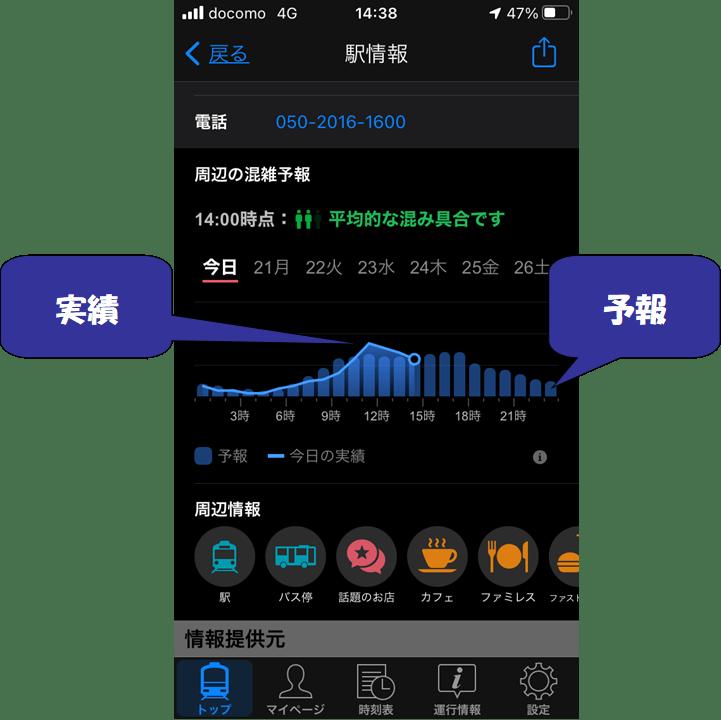 「混雑予報」Yahoo!(ヤフー)乗換案内アプリおすすめ機能で3密を避けよう【コロナ対策】
