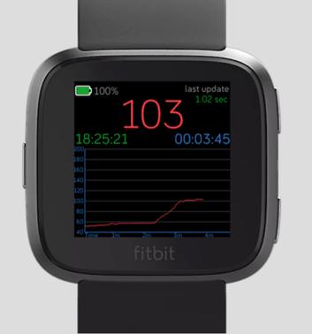 Fitbit歴3年の私がおすすめするFitbit無料アプリ6選