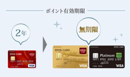 ゴールド&プラチナカードならエポス(EPOS)が最強!年会費、メリット、還元ポイント率を解説