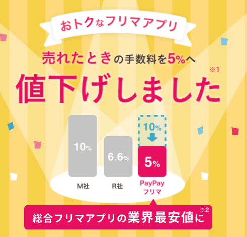 平凡サラリーマンのフリマアプリ1年間収益公開(メルカリ・ラクマ・ペイペイ)
