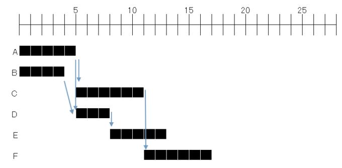 NMAT・JMAT対策!時間切れにならないおすすめの解き方を解説(工程表)